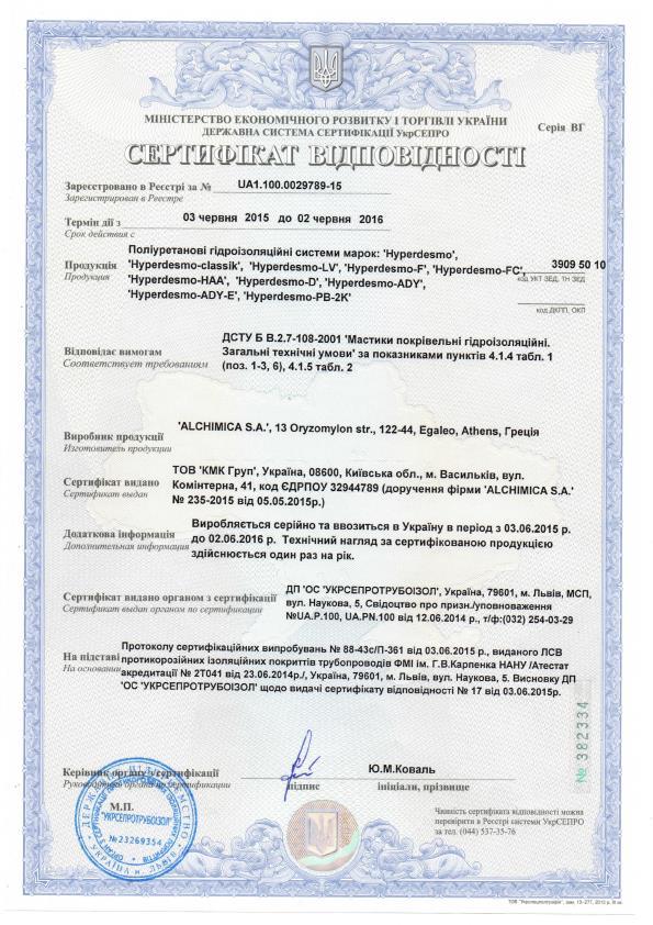 Сертифікат відповідності.